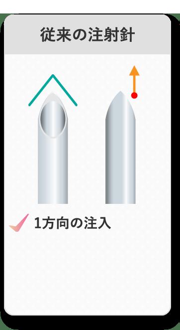 従来の注射針