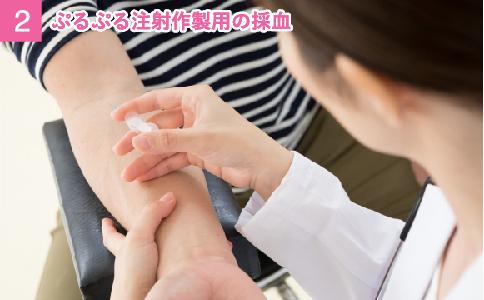 2. ぷるぷる注射作製用の採血